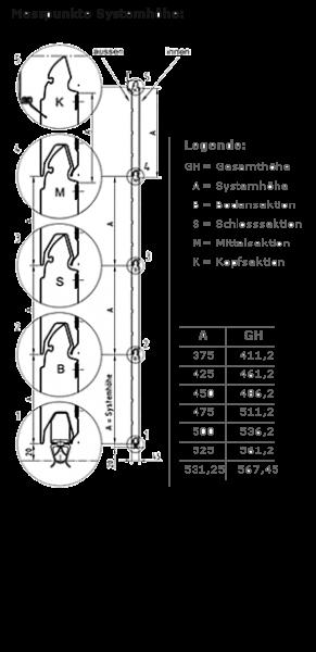 Novoferm Stahl Ersatzsektion iso 45 waagerechte Sicke RAL 9016